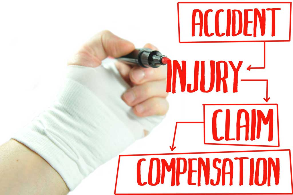 Know how the Workers' Compensation System Works